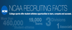 NCAA Recruiting Facts